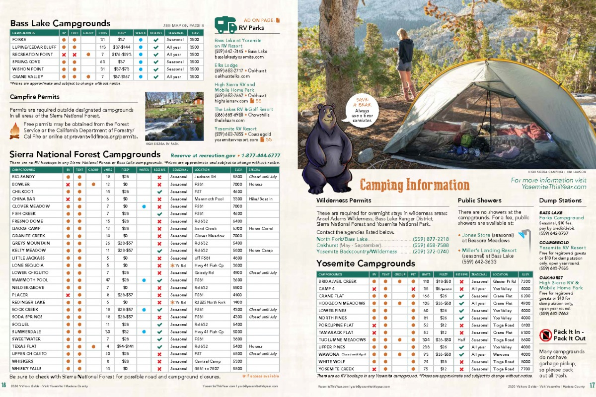 Camping Guide spread from 2020 Visitors Guide