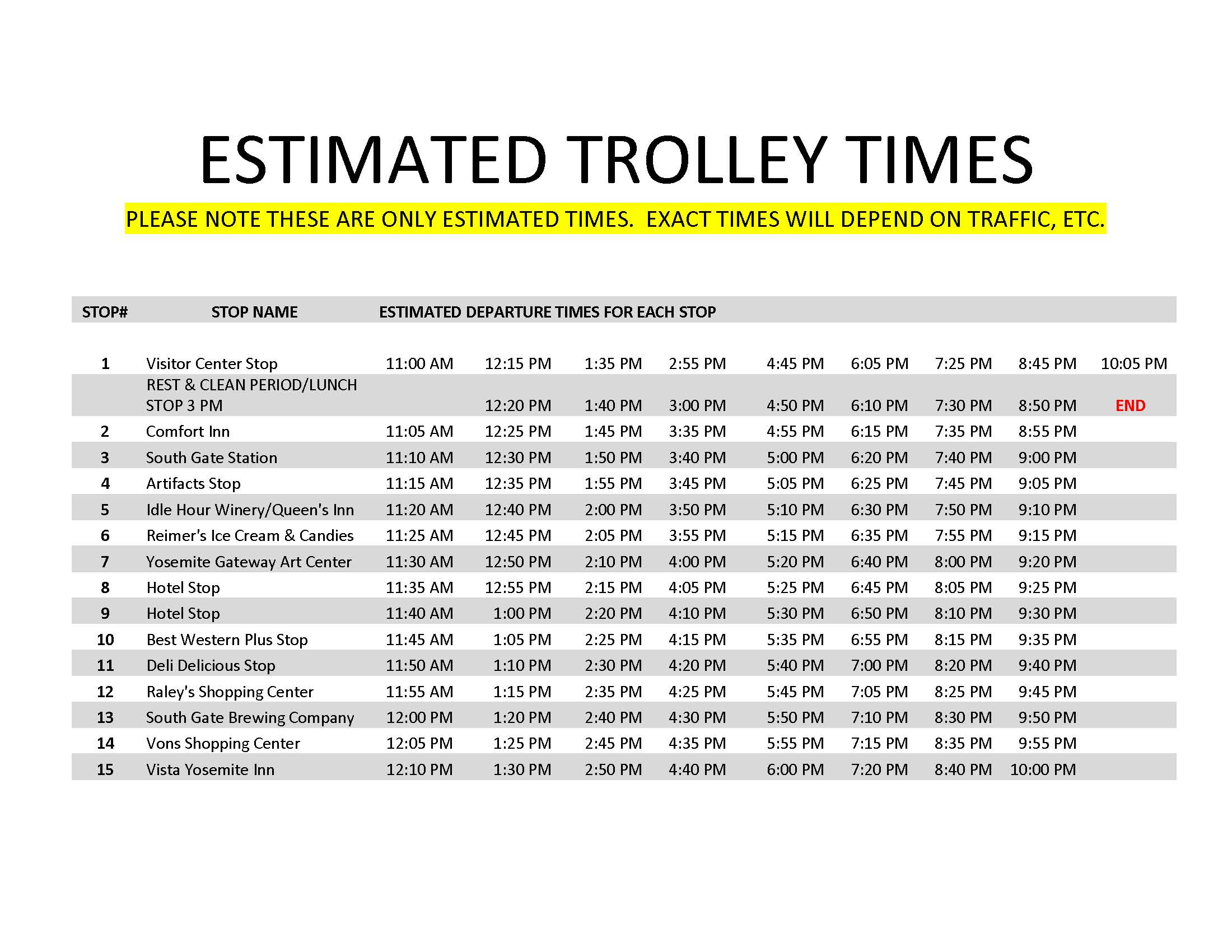 Estimated Trolley Times